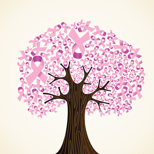 Breast-Cancer-Ribbons.jpg